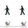 İnsan Odaklı Hareket ve Varlık Algılama Sensörleri